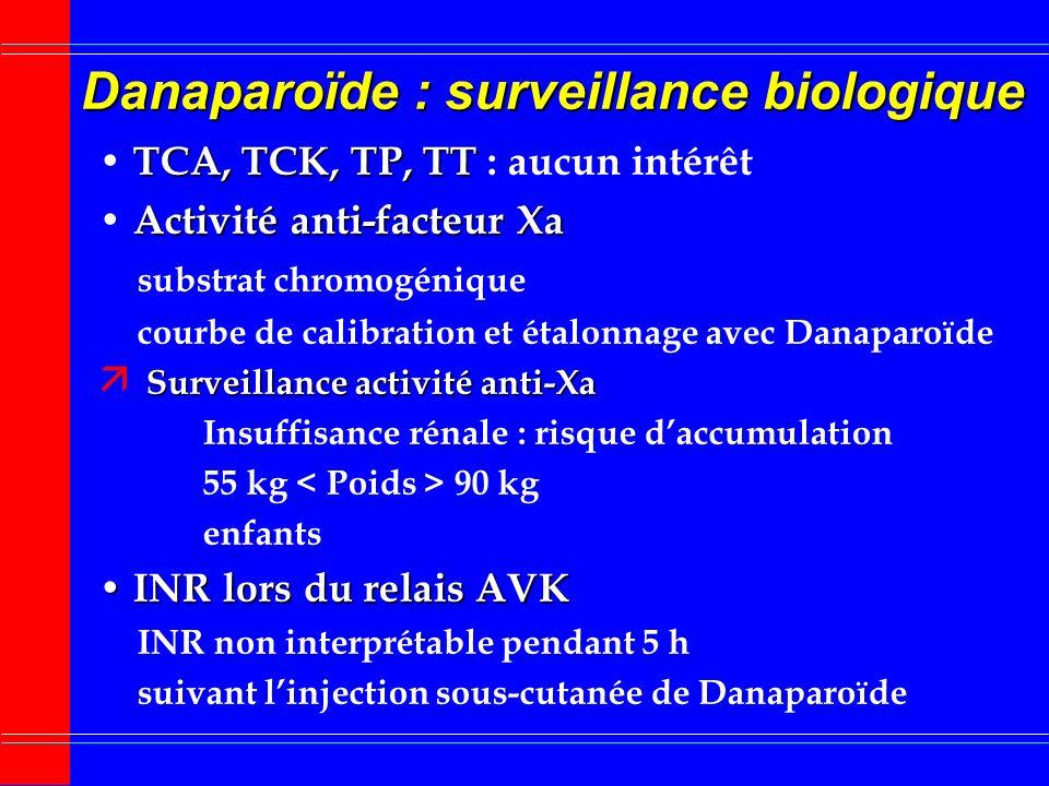 Danaparoïde : surveillance biologique