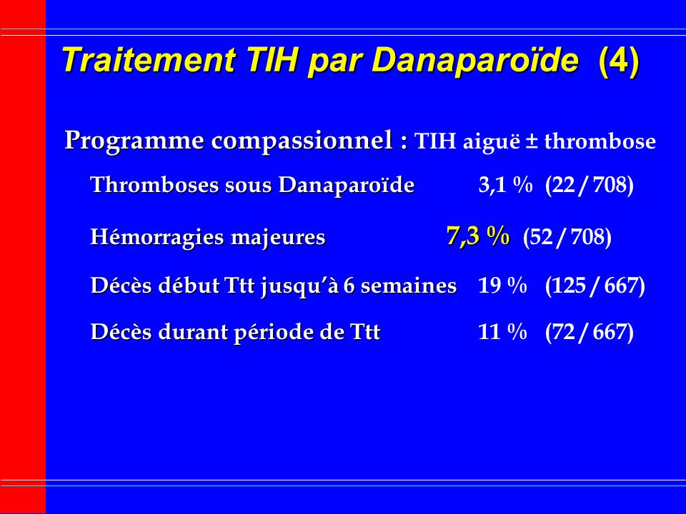 Traitement TIH par Danaparoïde (4)