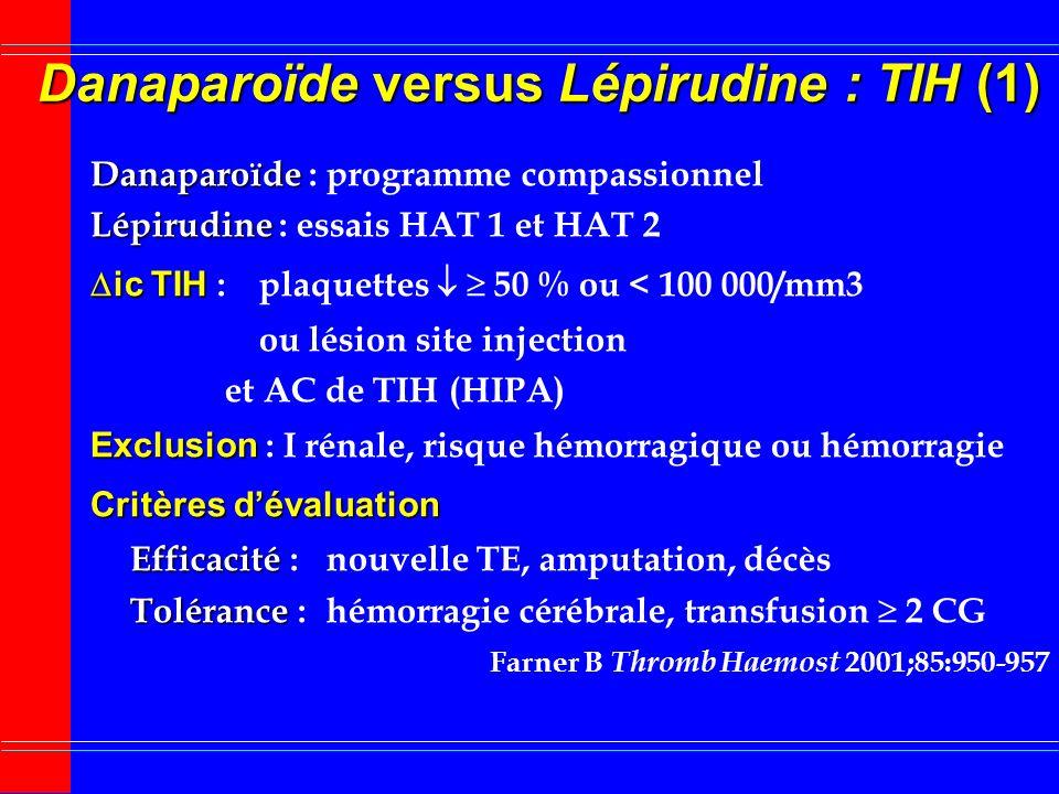 Danaparoïde versus Lépirudine : TIH (1)