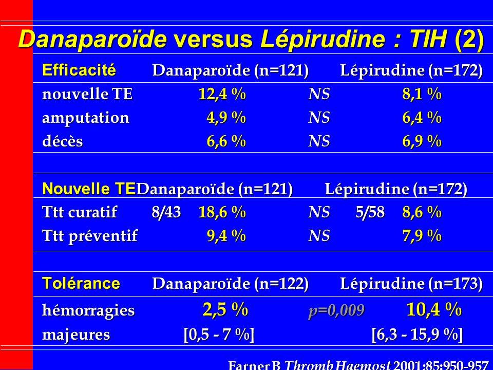 Danaparoïde versus Lépirudine : TIH (2)