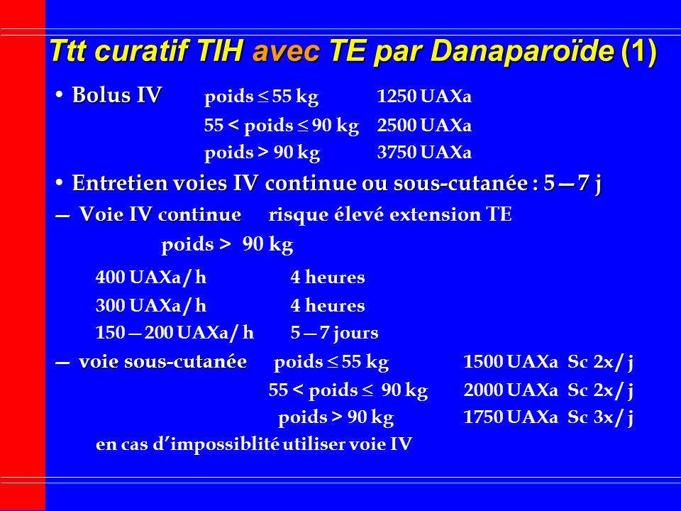 Ttt curatif TIH avec TE par Danaparoïde (1)