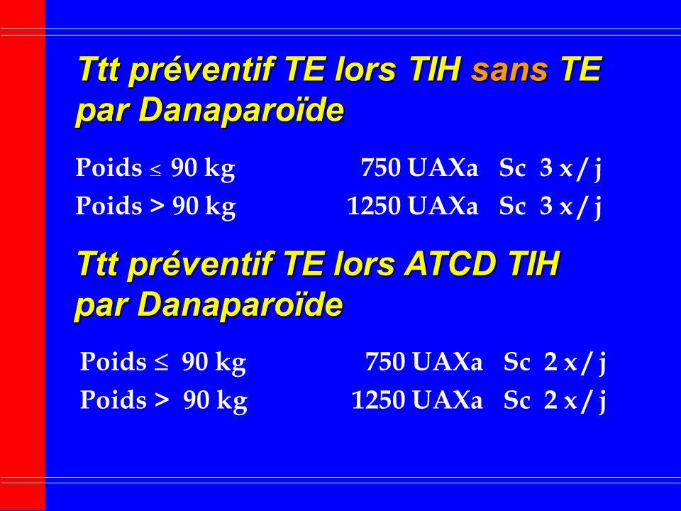 Ttt préventif TE lors TIH sans TE par Danaparoïde