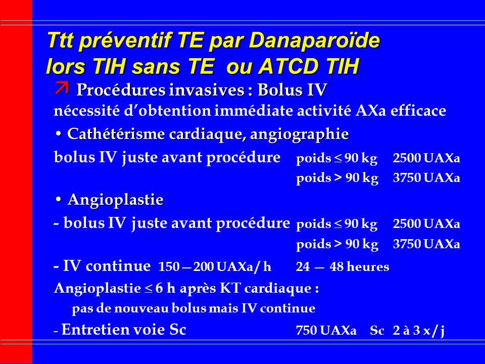 Ttt préventif TE par Danaparoïde lors TIH sans TE ou ATCD TIH