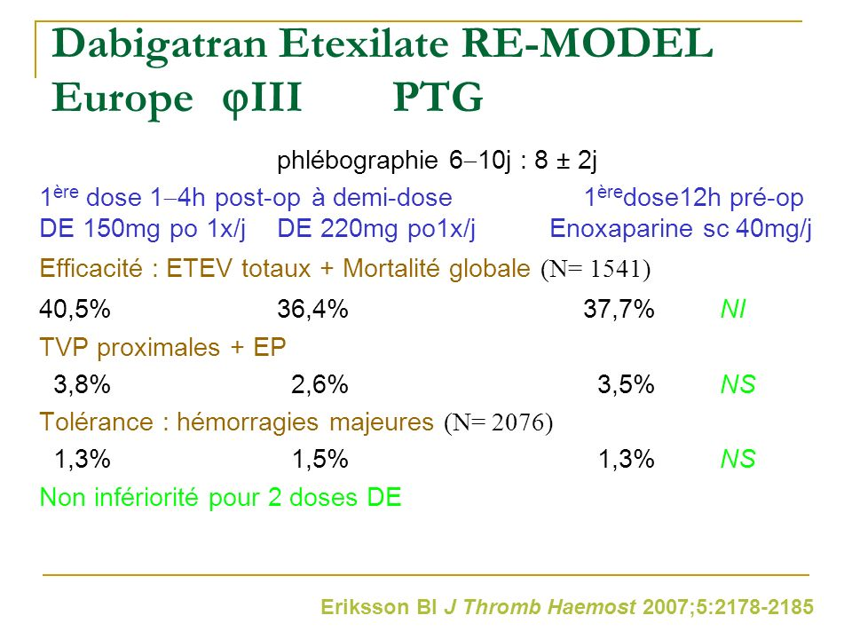 Dabigatran Etexilate RE-MODEL Europe III PTG