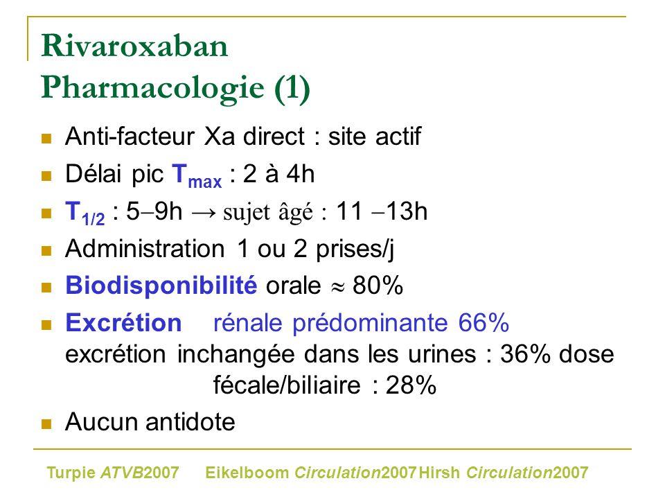 Rivaroxaban Pharmacologie (1)