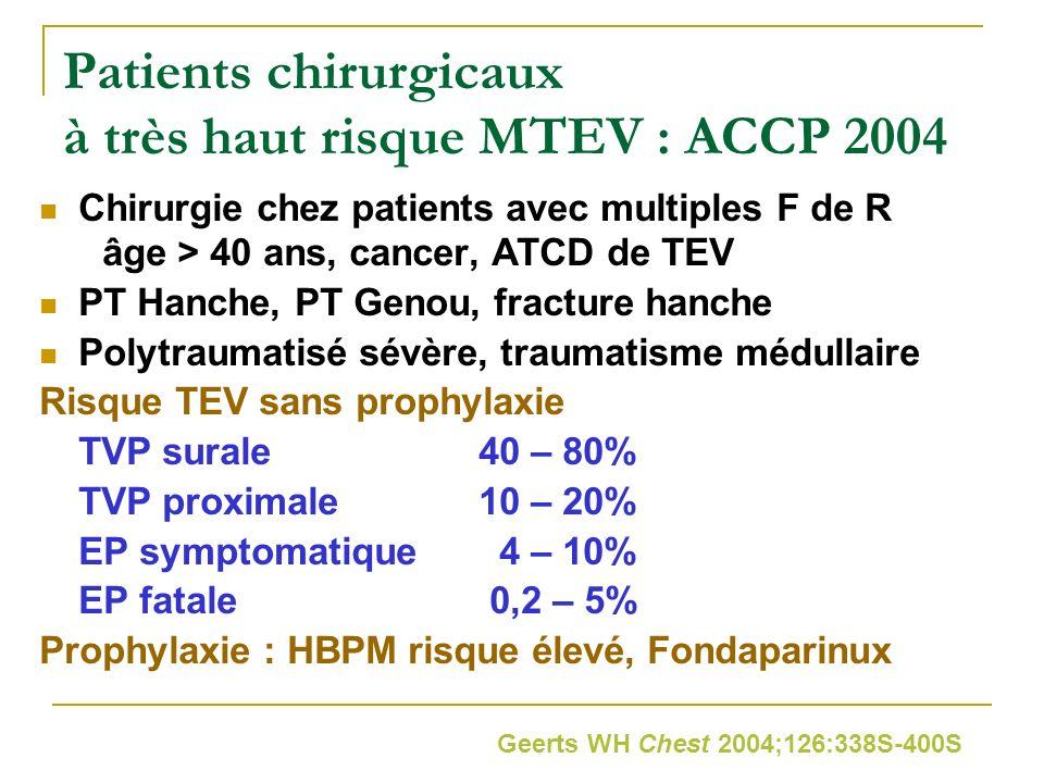 Patients chirurgicaux à très haut risque MTEV : ACCP 2004