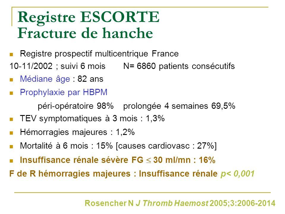 Registre ESCORTE Fracture de hanche