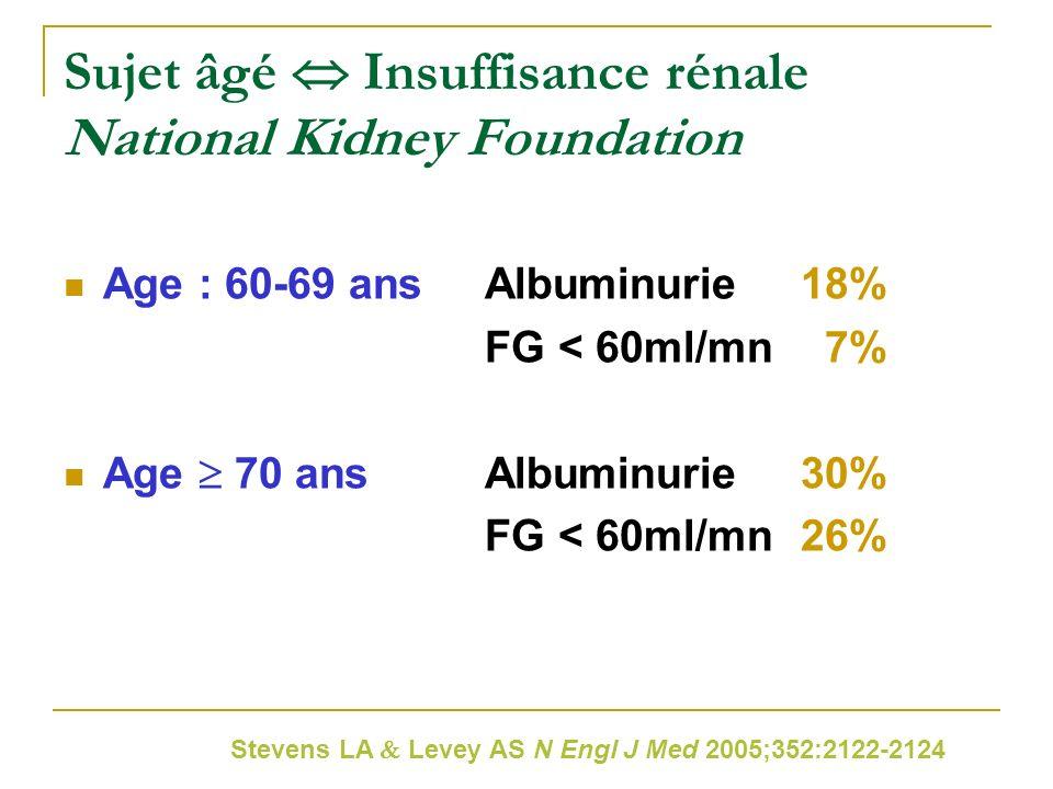 Sujet âgé  Insuffisance rénale National Kidney Foundation