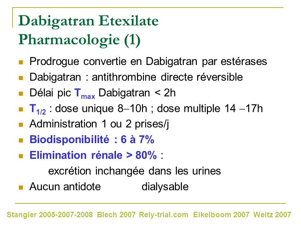 Dabigatran Etexilate Pharmacologie (1)