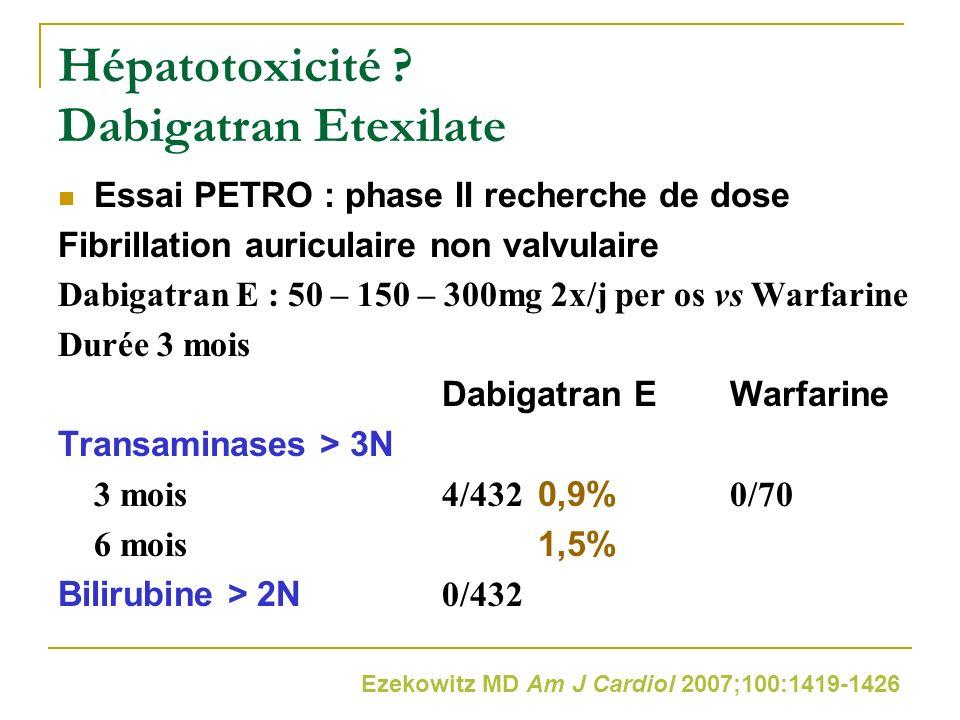 Hépatotoxicité Dabigatran Etexilate
