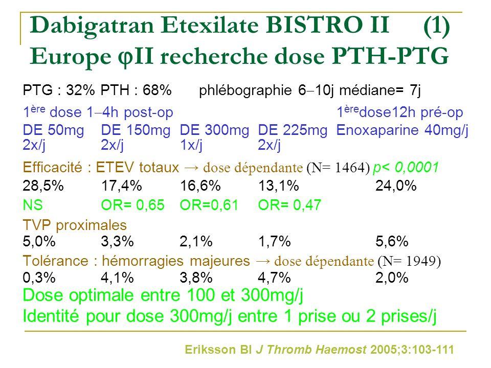Dabigatran Etexilate BISTRO II (1) Europe II recherche dose PTH-PTG