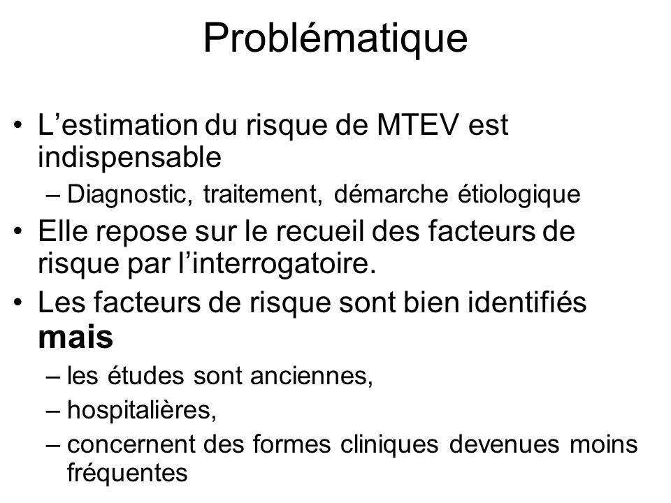 Problématique L'estimation du risque de MTEV est indispensable