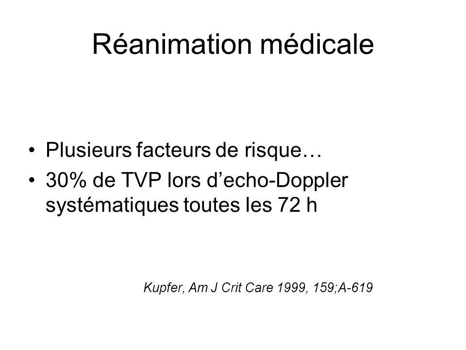 Réanimation médicale Plusieurs facteurs de risque…