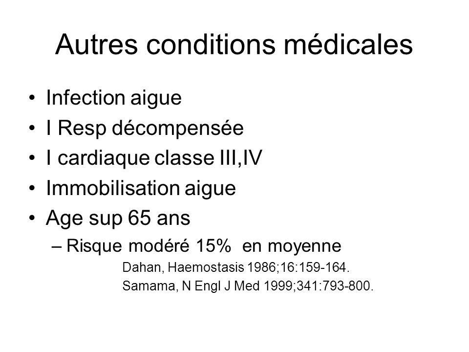 Autres conditions médicales
