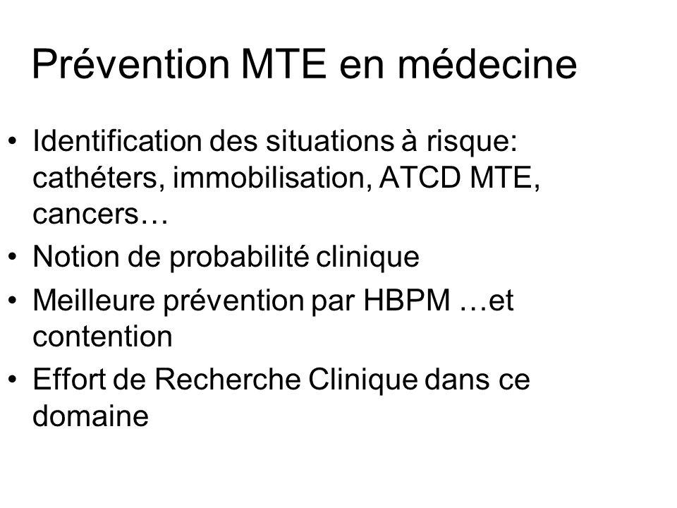 Prévention MTE en médecine