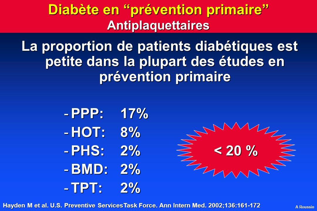 Diabète en prévention primaire Antiplaquettaires
