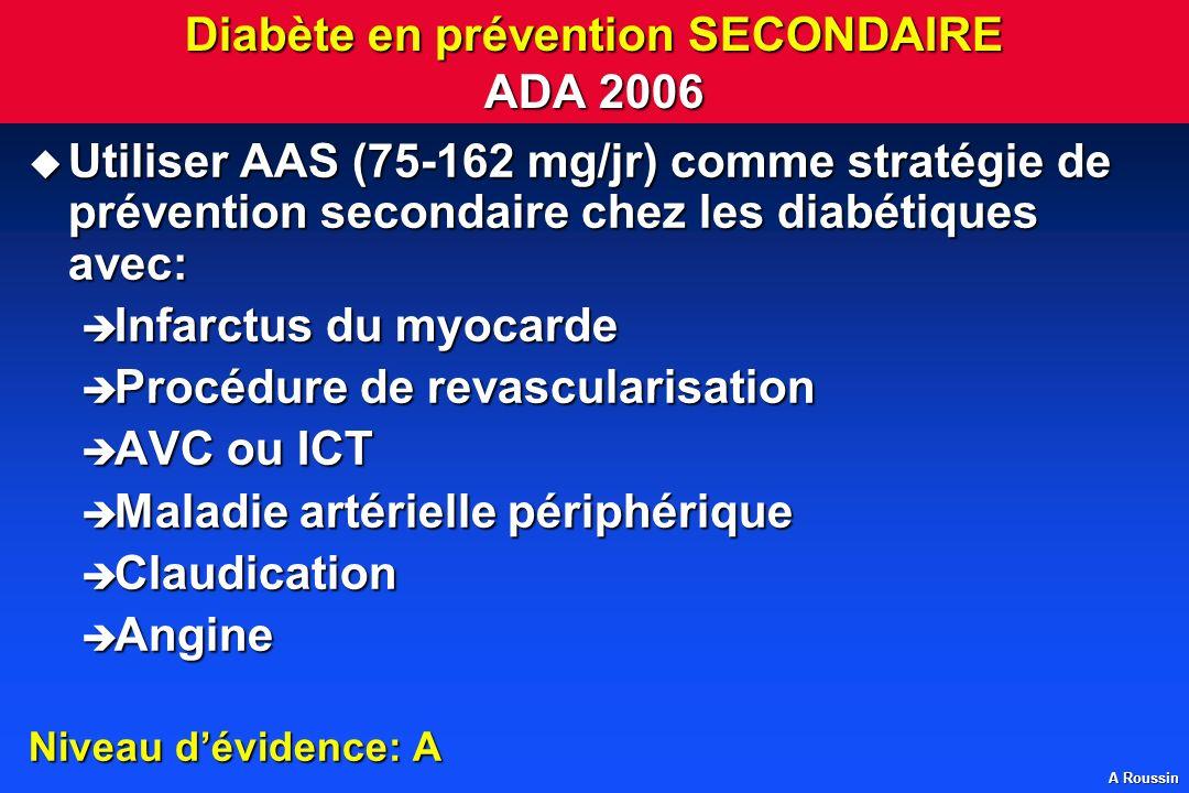 Diabète en prévention SECONDAIRE ADA 2006