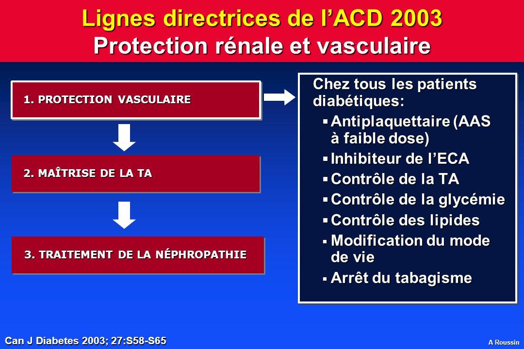 Lignes directrices de l'ACD 2003 Protection rénale et vasculaire