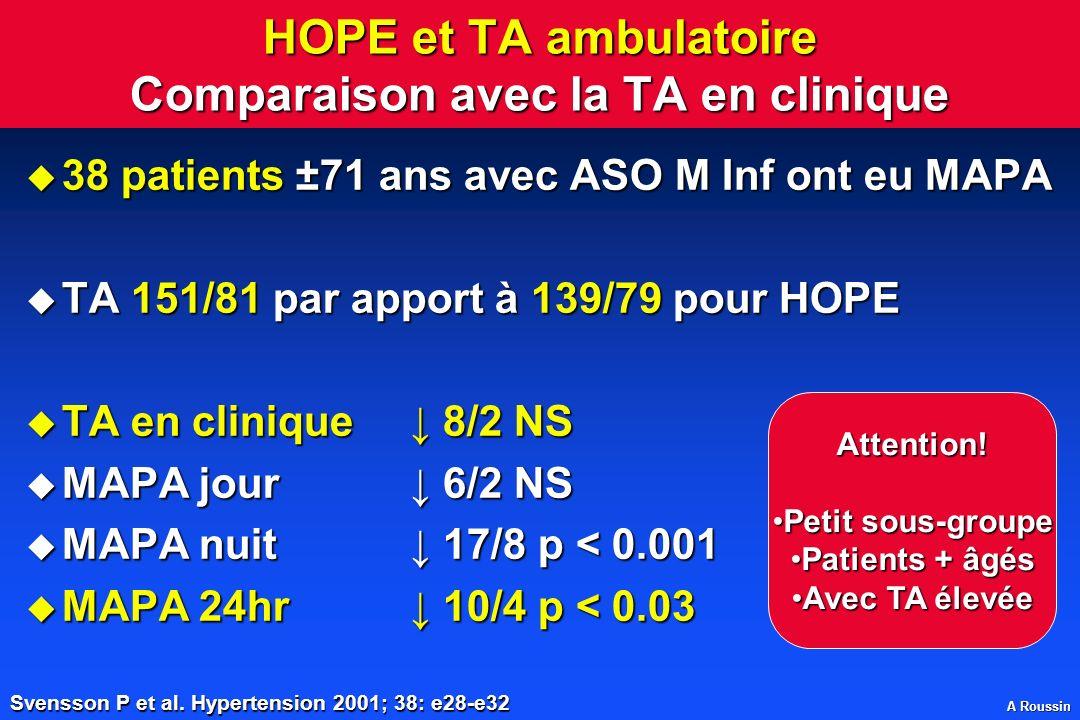 HOPE et TA ambulatoire Comparaison avec la TA en clinique