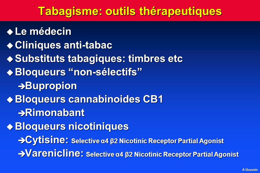 Tabagisme: outils thérapeutiques