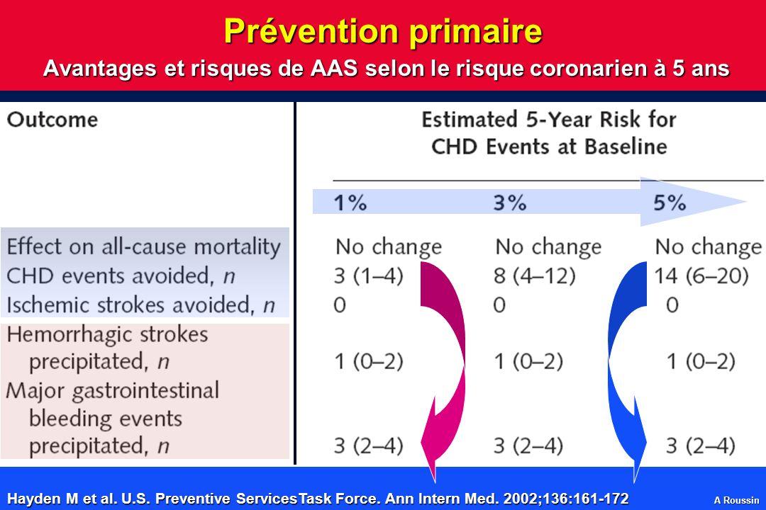 Prévention primaire Avantages et risques de AAS selon le risque coronarien à 5 ans