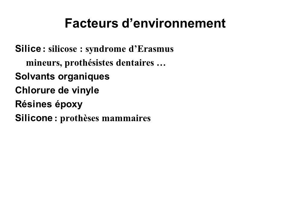 Facteurs d'environnement