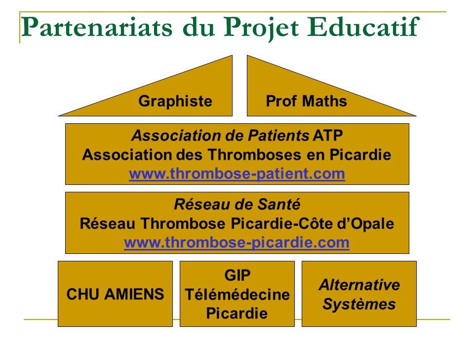Partenariats du Projet Educatif
