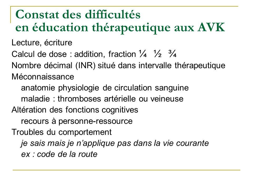 Constat des difficultés en éducation thérapeutique aux AVK