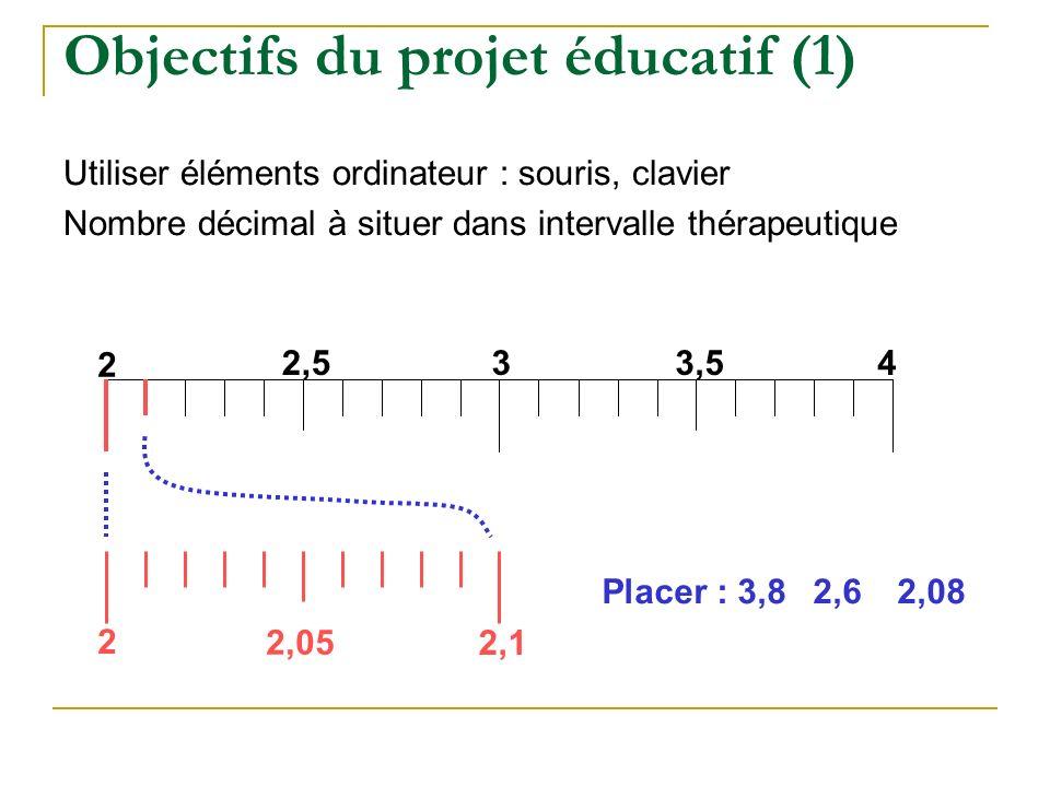 Objectifs du projet éducatif (1)