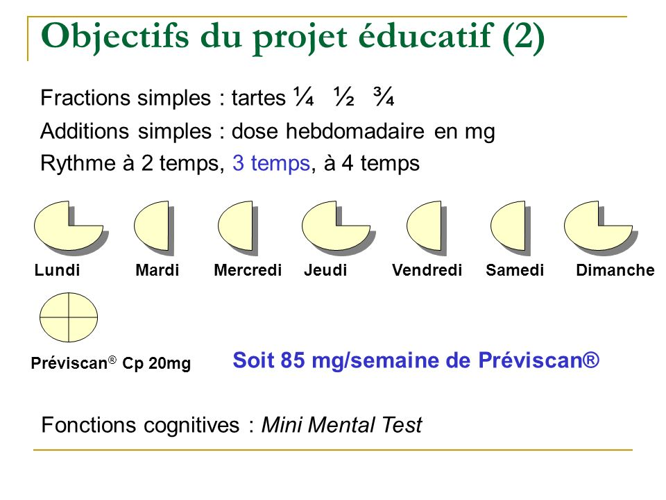 Objectifs du projet éducatif (2)