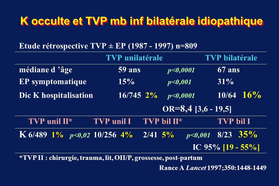 K occulte et TVP mb inf bilatérale idiopathique