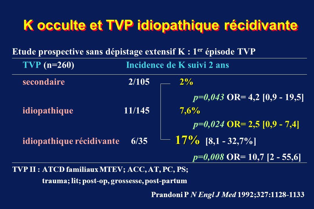 K occulte et TVP idiopathique récidivante