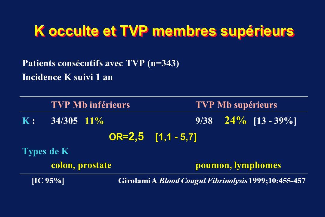 K occulte et TVP membres supérieurs