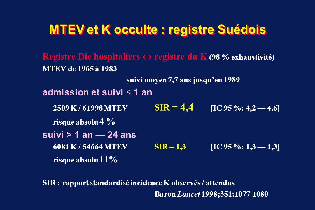 MTEV et K occulte : registre Suédois