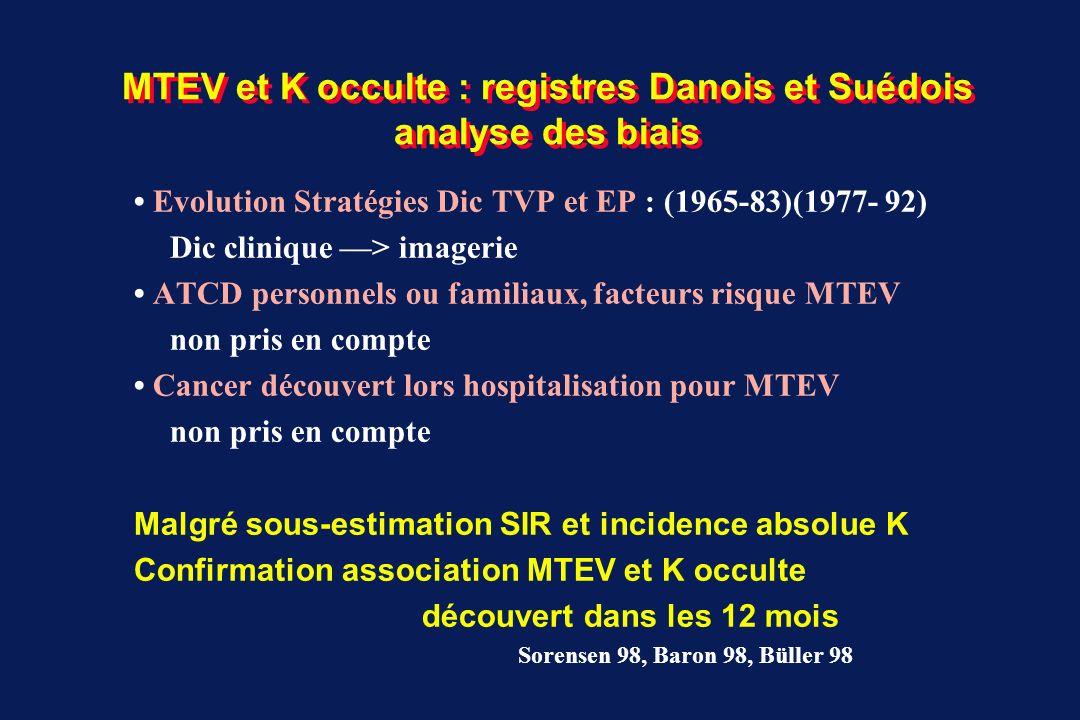 MTEV et K occulte : registres Danois et Suédois analyse des biais