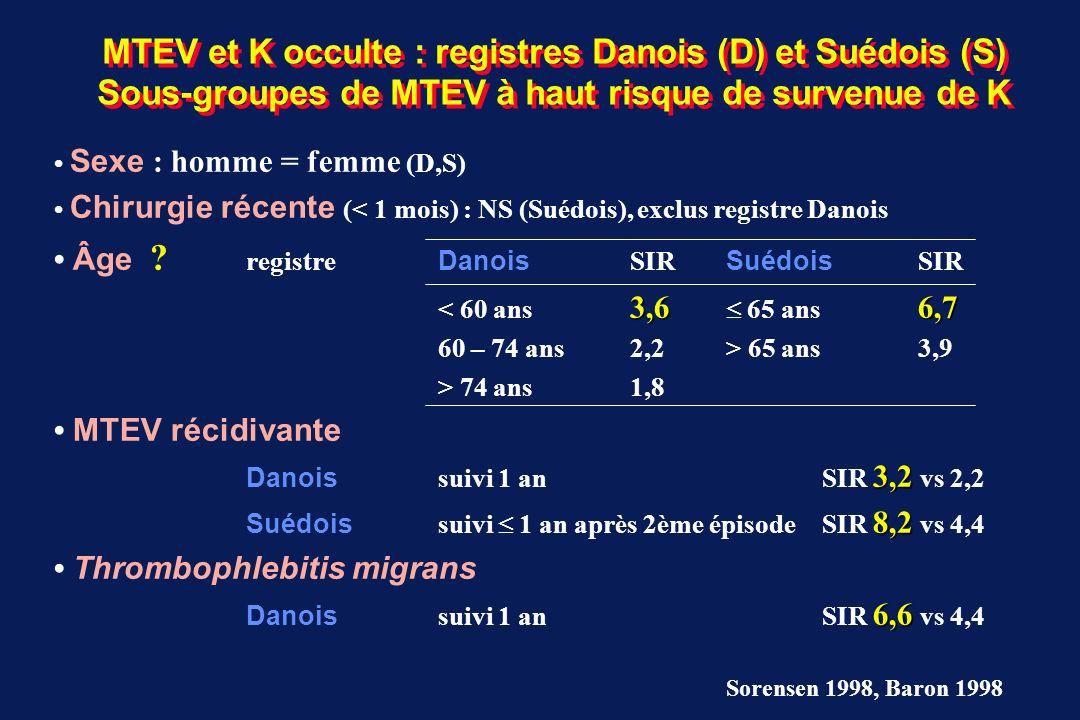 MTEV et K occulte : registres Danois (D) et Suédois (S) Sous-groupes de MTEV à haut risque de survenue de K