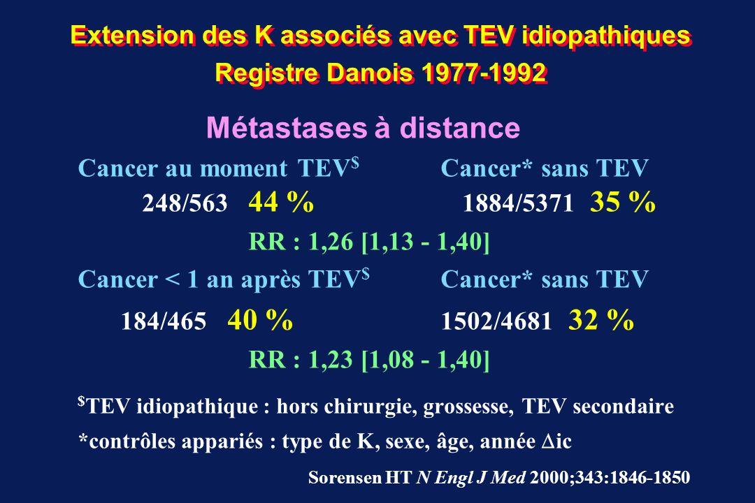 Extension des K associés avec TEV idiopathiques Registre Danois 1977-1992