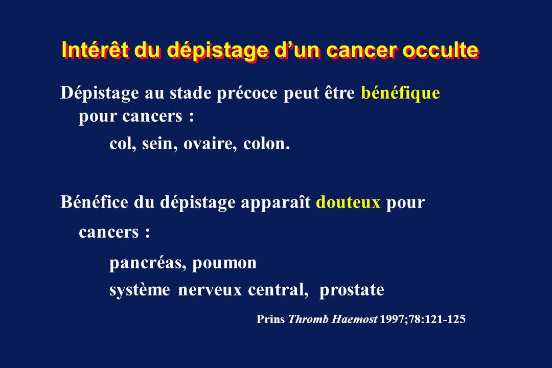 Intérêt du dépistage d'un cancer occulte