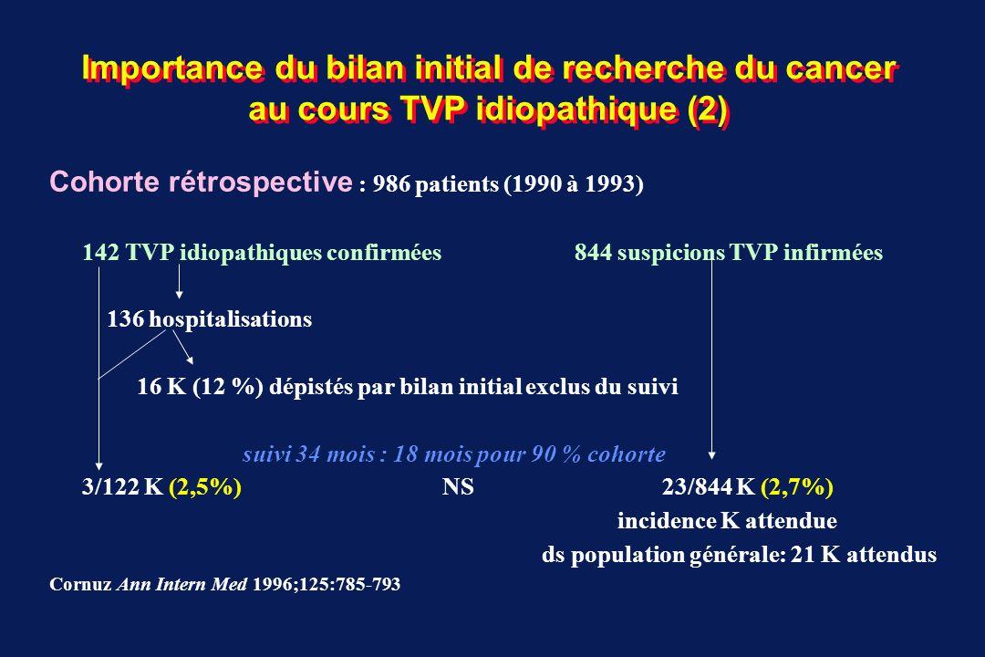 Importance du bilan initial de recherche du cancer au cours TVP idiopathique (2)