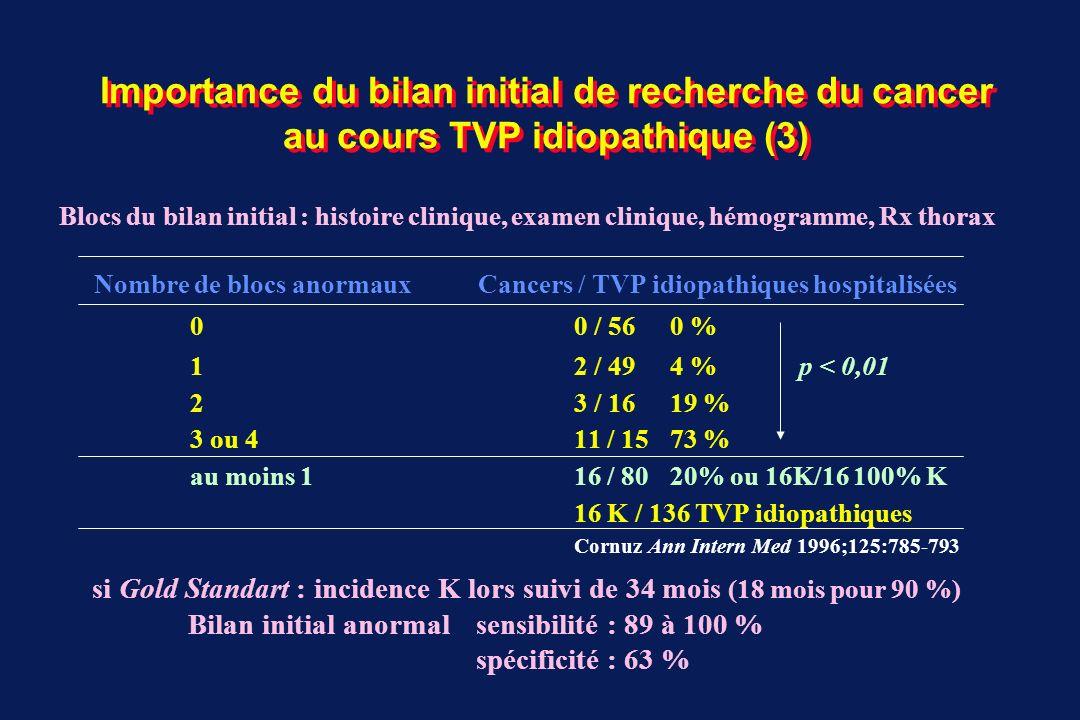 Importance du bilan initial de recherche du cancer au cours TVP idiopathique (3)
