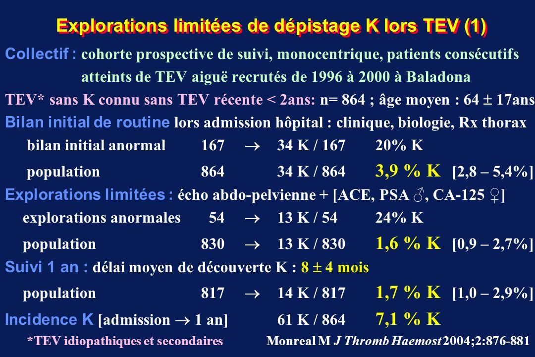 Explorations limitées de dépistage K lors TEV (1)
