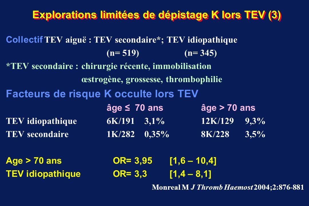 Explorations limitées de dépistage K lors TEV (3)