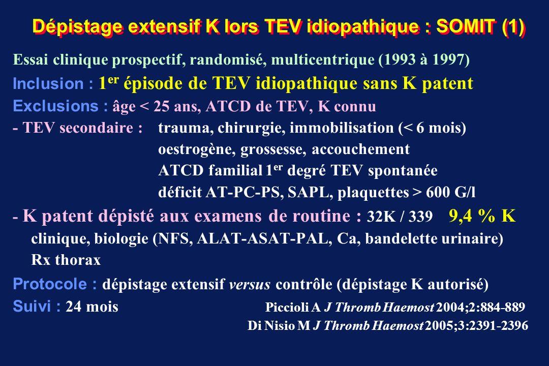 Dépistage extensif K lors TEV idiopathique : SOMIT (1)