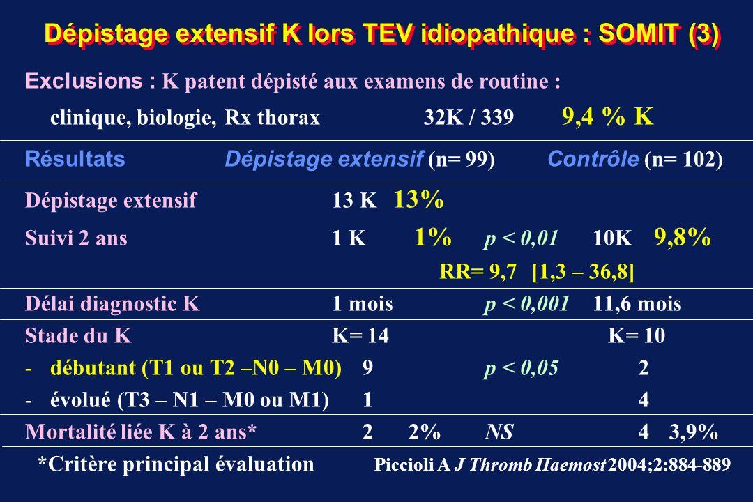Dépistage extensif K lors TEV idiopathique : SOMIT (3)