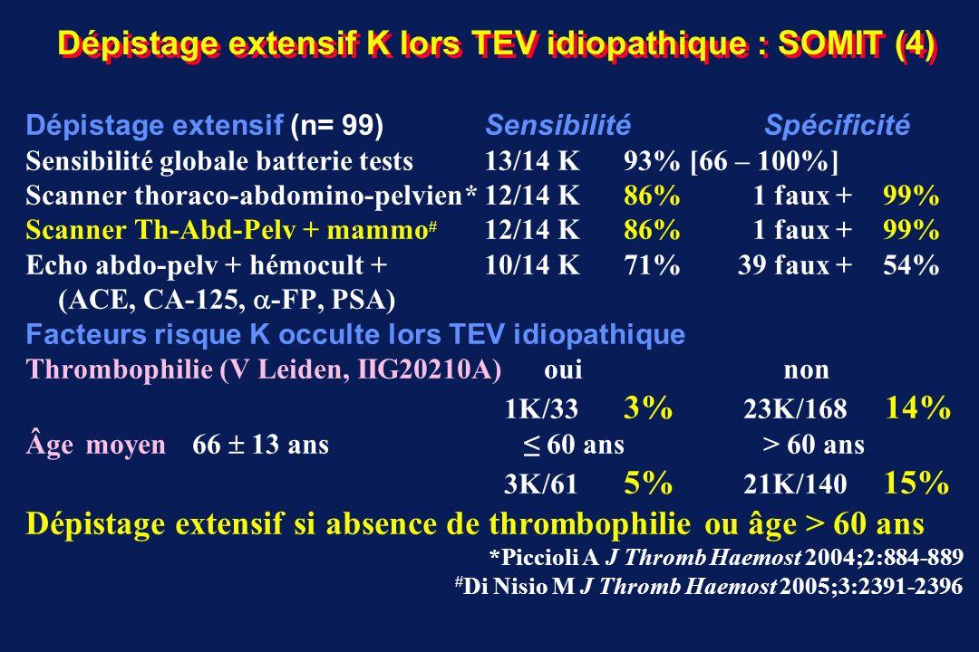 Dépistage extensif K lors TEV idiopathique : SOMIT (4)