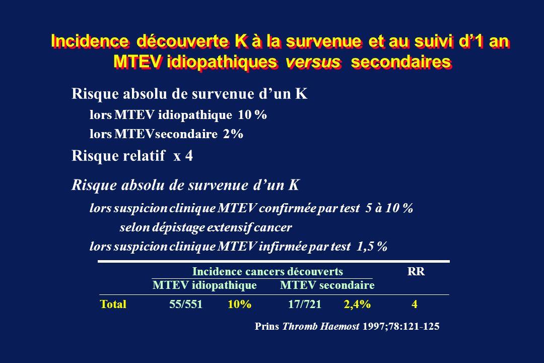 Incidence découverte K à la survenue et au suivi d'1 an MTEV idiopathiques versus secondaires
