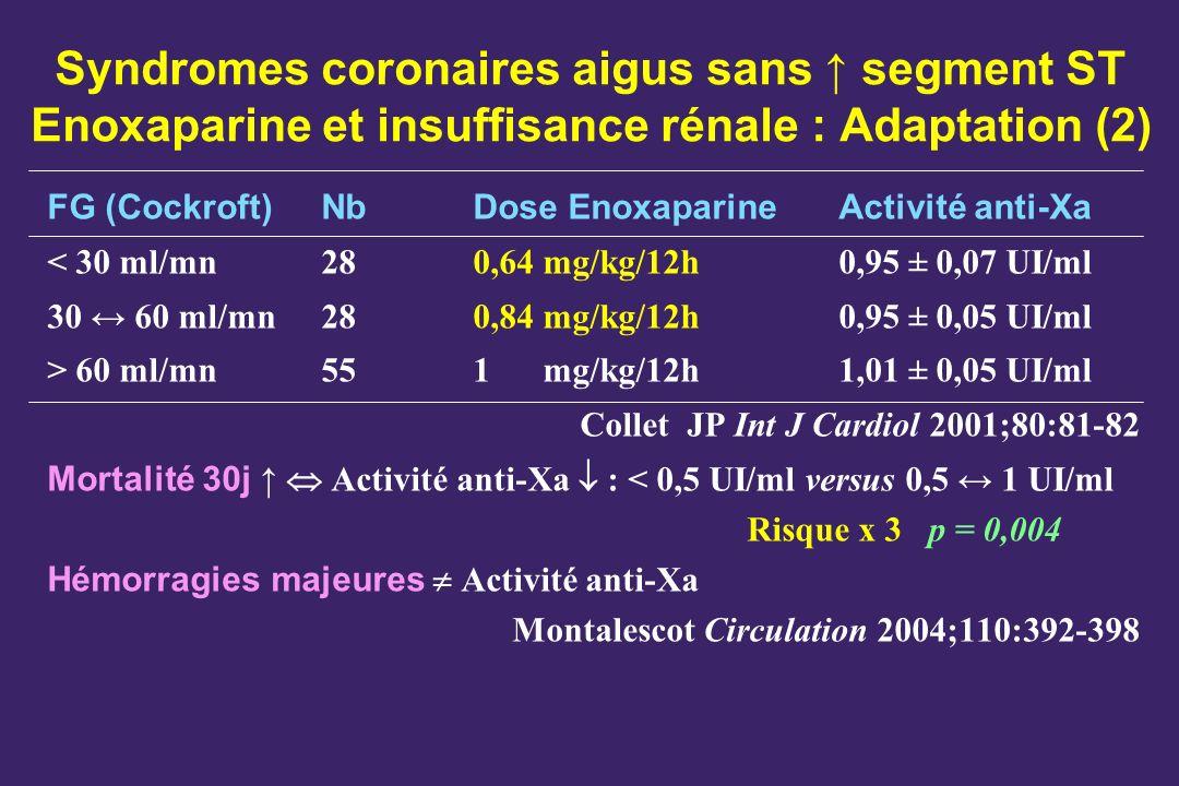 Syndromes coronaires aigus sans ↑ segment ST Enoxaparine et insuffisance rénale : Adaptation (2)
