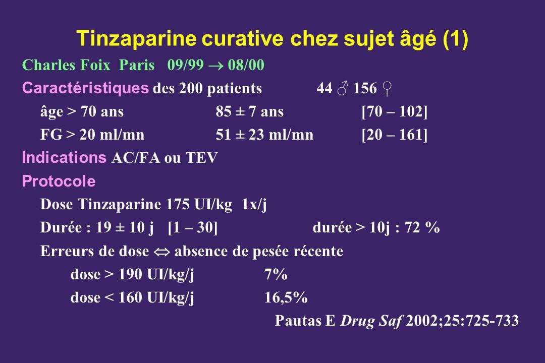 Tinzaparine curative chez sujet âgé (1)