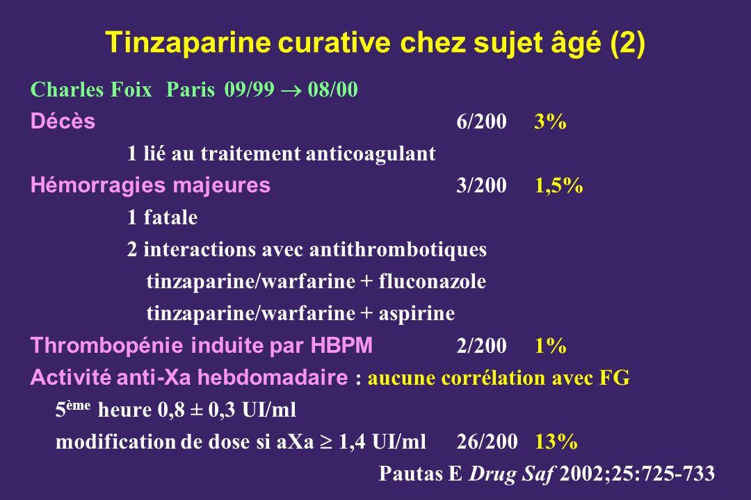 Tinzaparine curative chez sujet âgé (2)