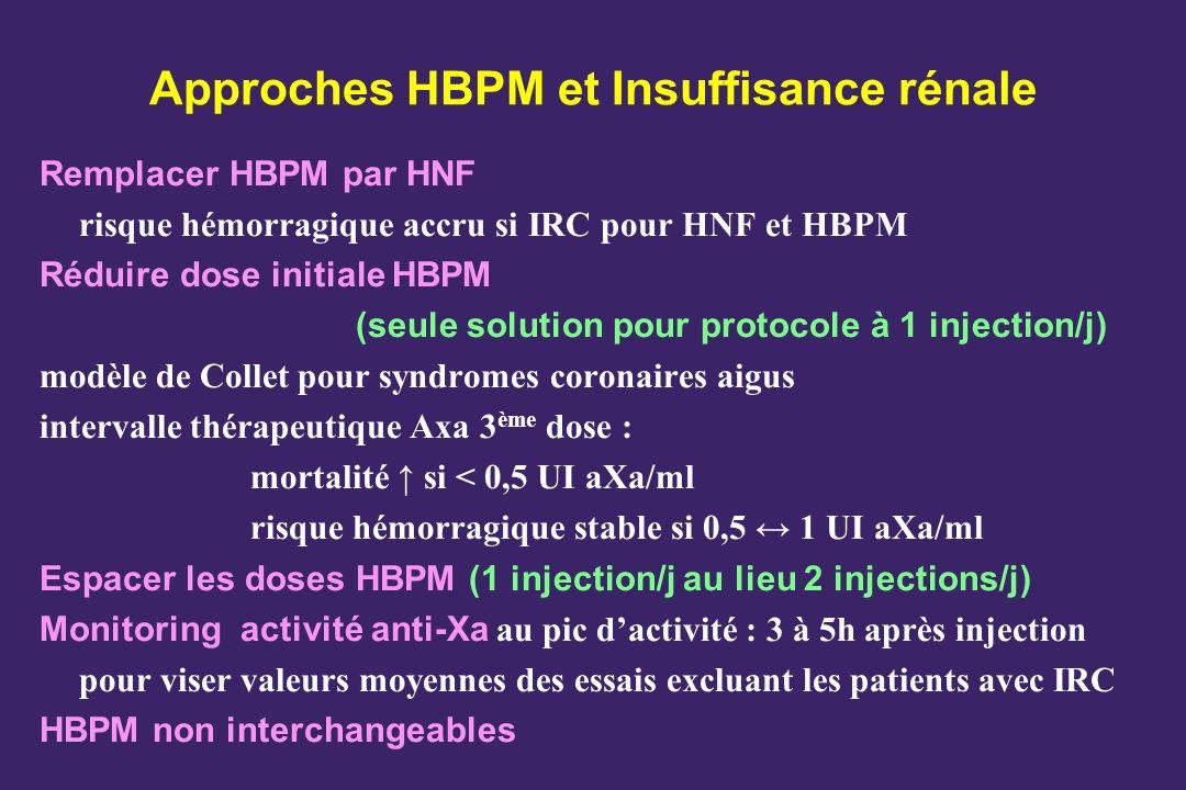 Approches HBPM et Insuffisance rénale